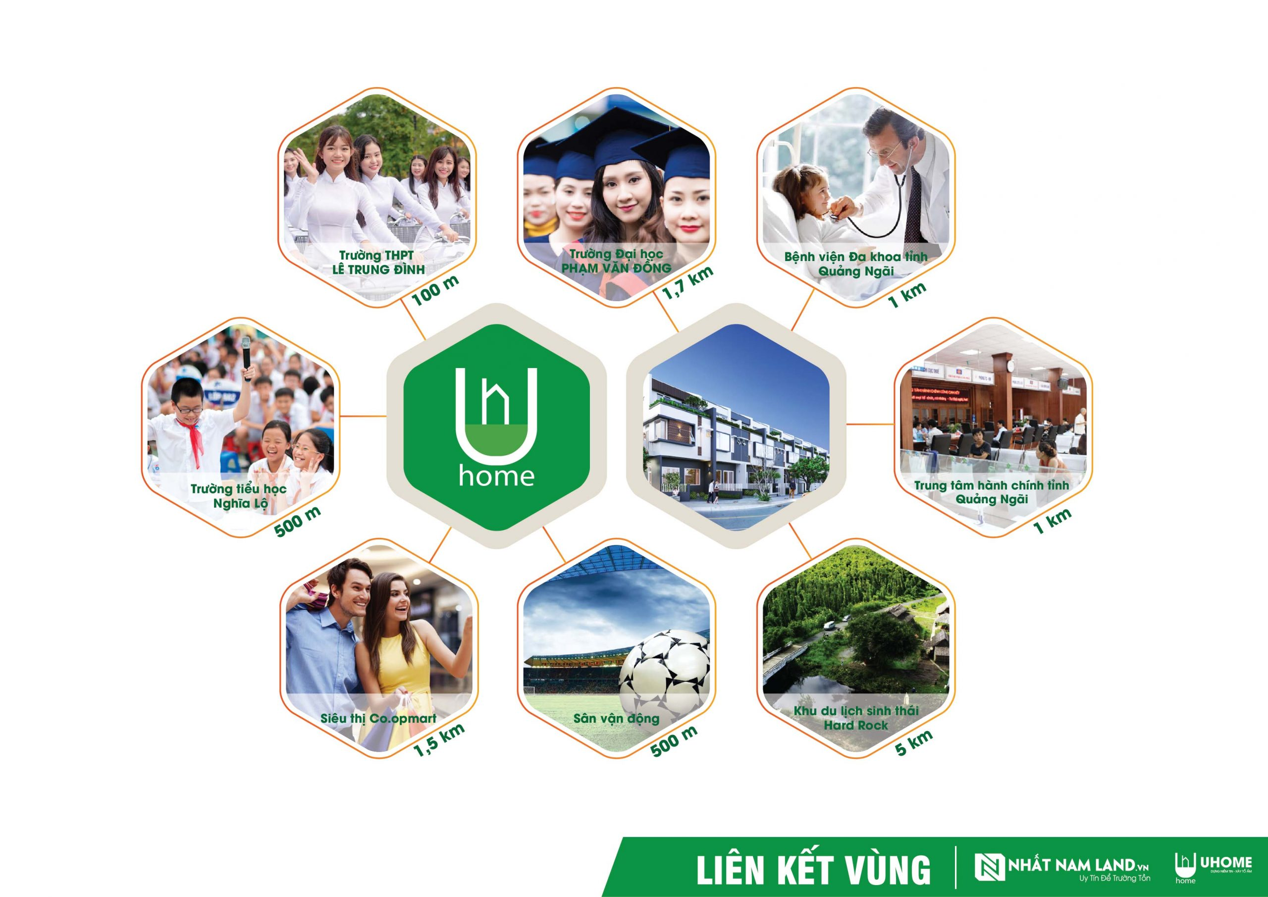 Tiện ích dự án Uhome