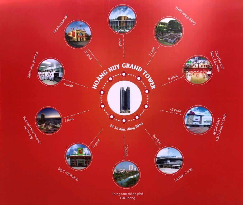 Tiện ích dự án Hoàng Huy Grand Tower
